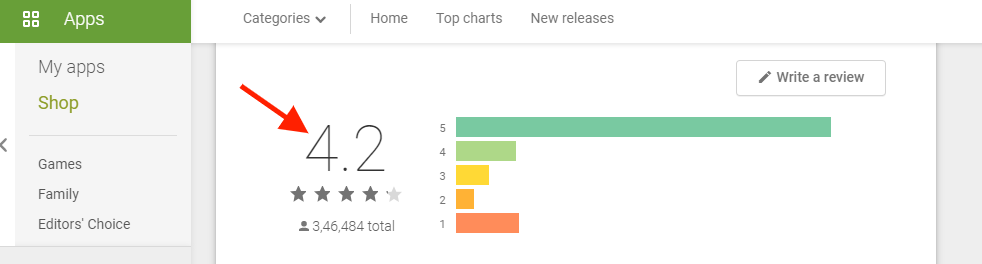 Olymp Trade Google Play rating