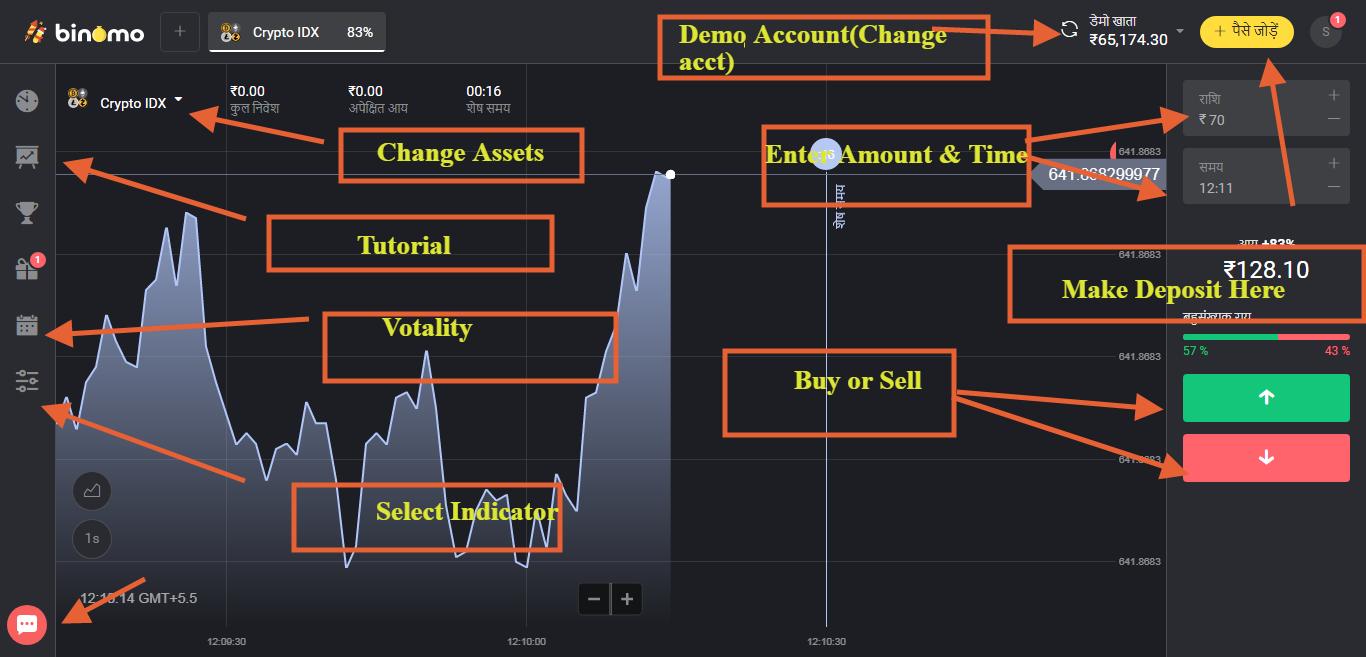 Hướng dẫn đăng ký Tài khoản BINOMO từng bước bằng hình ảnh 19