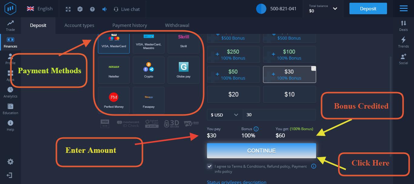 Expert Option Payment Method