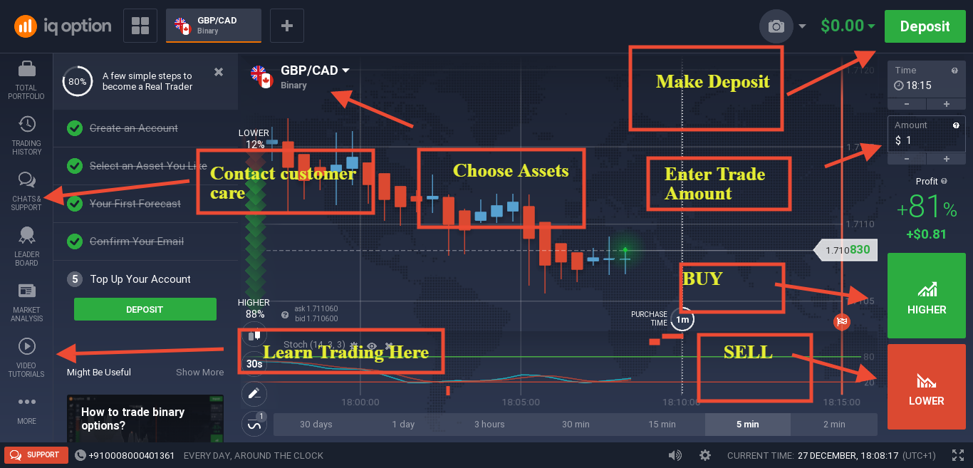 How to Make Deposit in Iq Option?