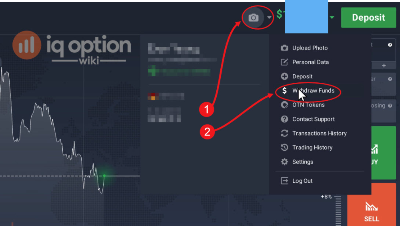 How to Withdraw Money from IQ Option in India?