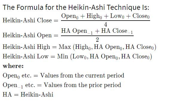 Heiken Ashi Candle Formula